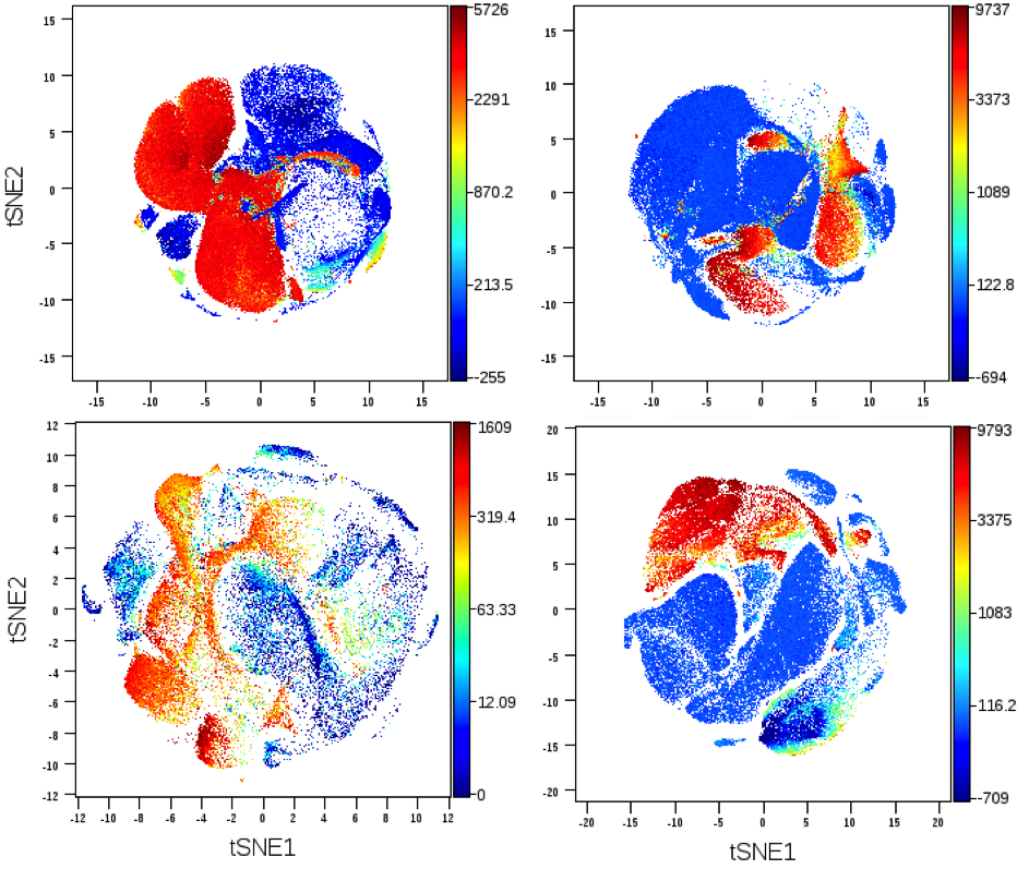 Each Visne Map Represents A Separate Dataset And Visne Run From Either Mass Or Flow Cytometry Each Dataset Is Colored By A Major